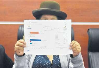 Los vocales del TSE, a la cabeza de María Eugenia Choque, dieron a conocer los cómputos oficiales de las elecciones en medio de protestas. Foto: APG Noticias