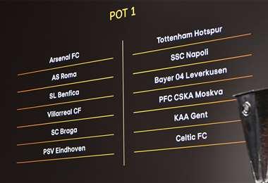 Los nombres de los equipos durante el sorteo de la Europa League. Foto: AFP