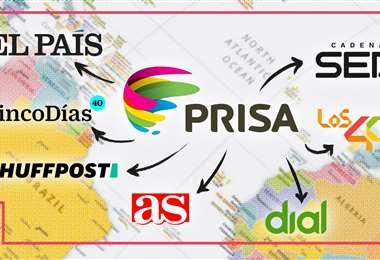 El Grupo Prisa