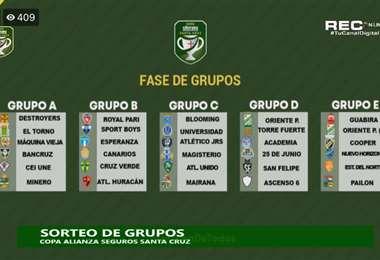 Así están distribuidos los equipos en la Copa Santa Cruz.
