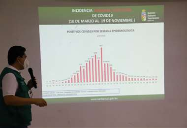 Se evaluará la situación de la pandemia de coronavirus