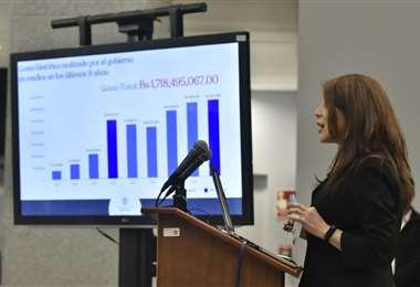 Fernández mostró cifras de lo que se gastaba en publicidad en la anterior administración.