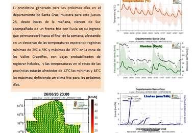 La alerta del cambio de clima en Santa Cruz