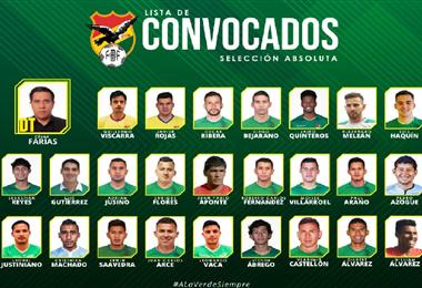 Los 25 jugadores que trabajará en La Paz