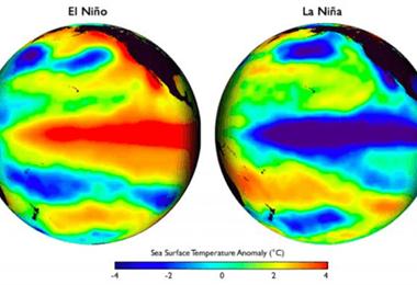 El Niño y La Niña, dos fenómenos que pesan sobre la temperatura mundial