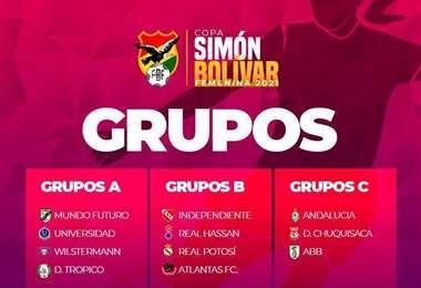 Los grupos del torneo femenino de fútbol. Foto: FBF