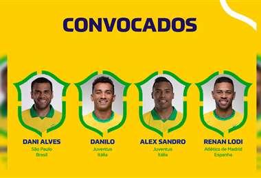 Dani Alves está entre los convocados. Foto: @CBF_Futebol