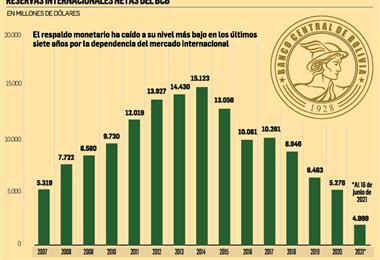 En el mercado global el metal precioso se cotiza a 1.778 la onza troy
