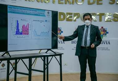 Los datos presentados por Auza I Salud.