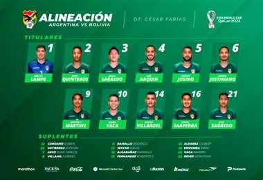 Los titulares de la Verde ante Argentina